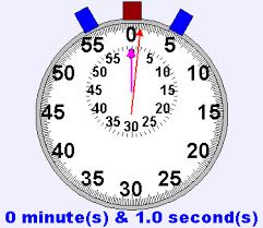 Stopwatch Wikipedia