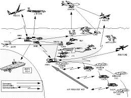usaf theater deployable communications program to use cambium jp 1-02 at Theater Air Control System Diagram