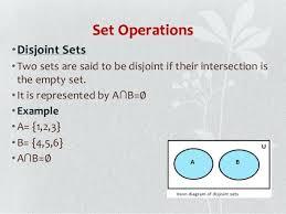 Venn Diagram Disjoint What Does Disjoint Mean In Math Majicpics Club