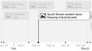 Javascript Timeline Chart Timeline