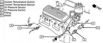 oil pump switch wiring diagram fixya Oil Pump Wiring Diagram 25636349 twokmmoxmconkg43teug4wwl 5 0 jpg rain oil pump wiring diagram