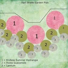 Small Picture Best 20 Flower garden plans ideas on Pinterest Landscape plans
