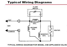 white rodgers gas valve wiring diagram white image furnace gas valve wiring furnace auto wiring diagram schematic on white rodgers gas valve wiring diagram