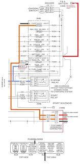 harley accessory plug wiring diagram inspirational wiring diagram Harley Accessory Plug In-Fairing accessory connector harley harley wiring diagrams fresh diagram harley davidson motorcycle wiring diagram