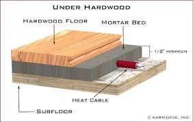 best heated floors ilrations of