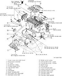 1991 isuzu pickup wiring diagram 1991 discover your wiring 94 honda civic pcv valve location
