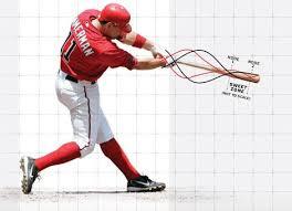 Baseball Physics Anatomy Of A Home Run