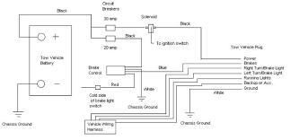tekonsha wiring diagram wiring diagram schematics baudetails info rv trailer hitch wiring diagram schematics and wiring diagrams