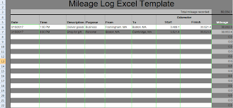 Free Excel Mileage Log Mileage Log Excel Template Free Excel Spreadsheets And