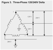 66 admirably pics of 240 volt single phase wiring diagram diagram 240 volt single phase wiring diagram prettier 240v 3 phase 3 wire diagram 27 wiring diagram