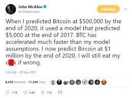 Top 2020 bitcoin price predictions. Bitcoin Price Prediction 2021 What S The Bitcoin Future