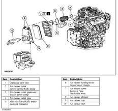 solved 2004 ford freestar air conditioner problem fixya 2013 Pilot EGR Valve Harness at 04 Freestar Egr Valve Wiring Diagram