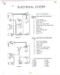 small block chevy starter wiring diagram nemetas aufgegabelt info ignition switch wiring diagram diesel engine refrence diesel starter rh yourproducthere co small block chevy starter