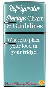 Refrigerator Storage Chart Guidelines Where To Place Your