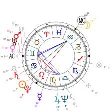 Astrology And Natal Chart Of Helen Mirren Born On 1945 07 26