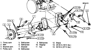 2000 chevy s10 steering diagram great installation of wiring diagram • chevy s10 steering diagram wiring diagrams rh 10 shareplm de 2000 chevy s10 steering column wiring diagram 2000 chevy blazer power steering hose