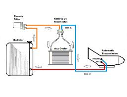 th350 transmission fluid diagram explore schematic wiring diagram th350 transmission fluid diagram explore schematic wiring diagram 350 turbo transmission fluid flow chart