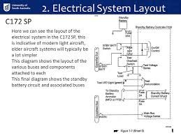 electrical systems chapter ppt video online download Wiring-Diagram Shunt Intelligent electrical system layout