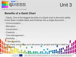 Benefits Of Gantt Chart Time Scheduling And Project Management Ppt Download