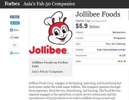 Jollibee Food Corporation Organizational Chart Jollibee Foods Corporation Jollibee Foods Corporation