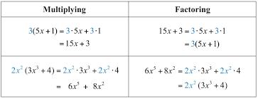 elementary algebra 1 0 flat world knowledge