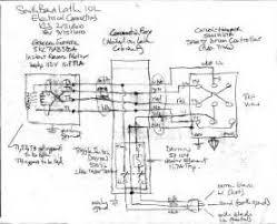 cutler hammer motor starter wiring diagram images motor starter cutler hammer motor starter wiring diagram electrical