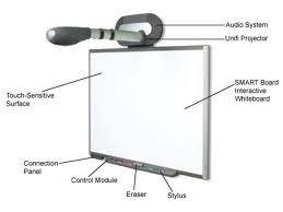 smartboard diagrams related keywords suggestions smartboard projector smartboard diagram in addition whiteboard
