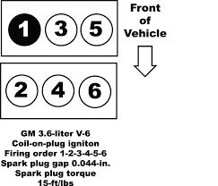 3 6 liter v 6 firing order gm transverse ricks auto repair 3 6 liter gm firing order