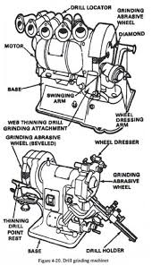 how to use a drill press machine diagram 4 20 shows drill grinders 4 20 is always better than miller