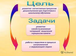 Курсовая работа Современное дошкольное образование в России Курсовая дошкольники