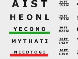 Eye Exam Chart For Dmv Bright Eye Test At The Dmv What Eye Chart Does The Dmv Use