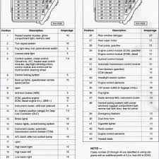 new wiring diagram audi a4 1997 servisi co wiring diagram audi a4 1997 new 2003 audi fuse box diagram wiring library diagram z2
