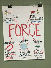 images about Creative and Critical Thinking on Pinterest Pinterest