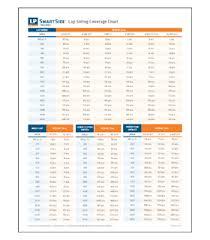 Lp Smartside Coverage Chart Lp Smartside Literature Catalogs