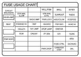 99 pontiac grand am radio wiring diagram fuse box under hood pontiac grand am fuse box 99 pontiac grand am fuse box sixth generation prix instrument panel wiring diagram