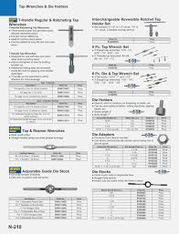 25 Systematic Wrench Sizing Chart