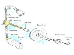 repair leaky shower faucet single handle single handle shower cartridge shower faucet repair leaking delta shower