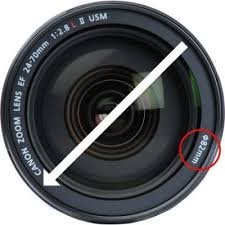 What Does Filter Size Mean When Talking About Photography