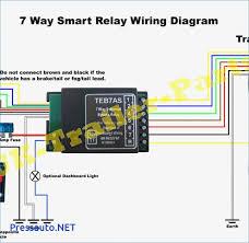caravan towbar wiring diagram wiring solutions ford kuga towbar wiring diagram at Ford Kuga Towbar Wiring Diagram