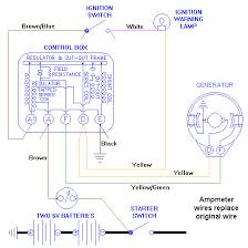 ammeter selector switch connection diagram fresh 3 phase rotary 12 volt amp gauge wiring diagram ammeter selector switch connection diagram fresh digital volt amp meter wiring diagram of ammeter selector switch