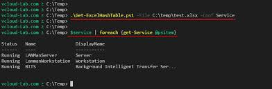 Excel Temp Service Powershell Create Hashtable From Microsoft Excel Vgeek