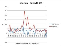 economics essays the economy of the s stagflation