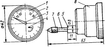 Реферат Крнтрольно измерительные приборы линейка штангенциркуль  Рис 3 Индикатор часовой типа ИЧ