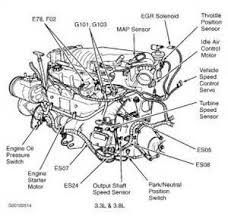 similiar 1998 3 0 engine diagram keywords dodge caravan 3 0 engine diagram get image about wiring diagram