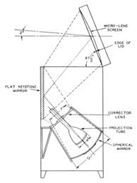 projector tv wiring diagram wiring diagram libraries projection tv diagram wiring diagramsprojection television sets bmw e46 hid wiring diagram projection tv diagram