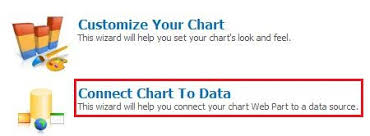 Working With Chart Web Part In Sharepoint 2013 Or Sharepoint