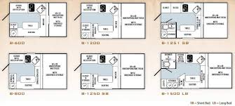 Palomino Rv Wiring Diagram Trailer Plug Wiring Diagram