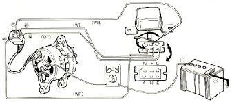 mazda f8 engine ecu pinout circuit and wiring diagram mazda 929 charging system checking