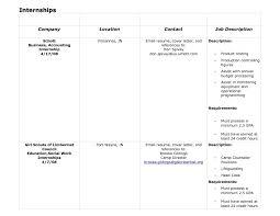 Objectives For Internship Resume Resume Peppapp