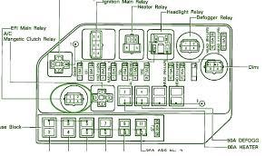 2002 lexus sc430 fuse box diagram location wiring with fit 1 Lexus SC 430 Convertible at 2006 Lexus Sc430 Fuse Box Location